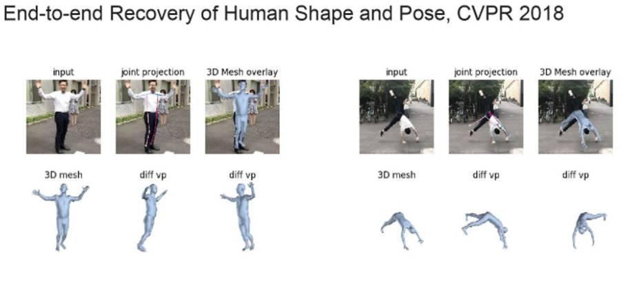 3Dモーション画像